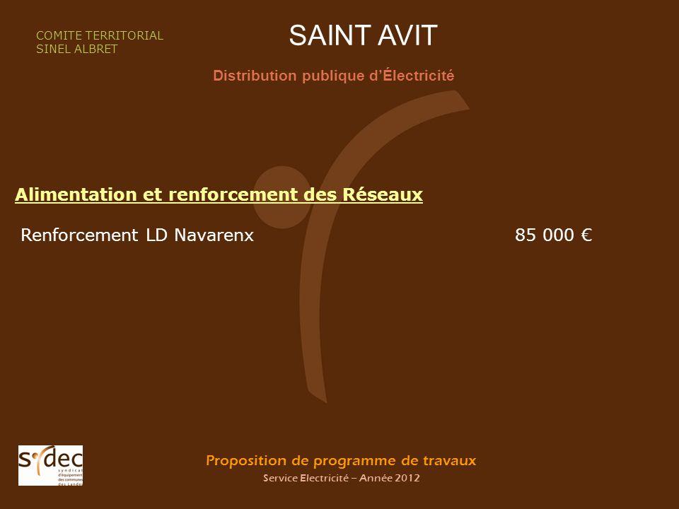 Proposition de programme de travaux Service Electricité – Année 2012 SAINT AVIT Distribution publique dÉlectricité COMITE TERRITORIAL SINEL ALBRET Ali