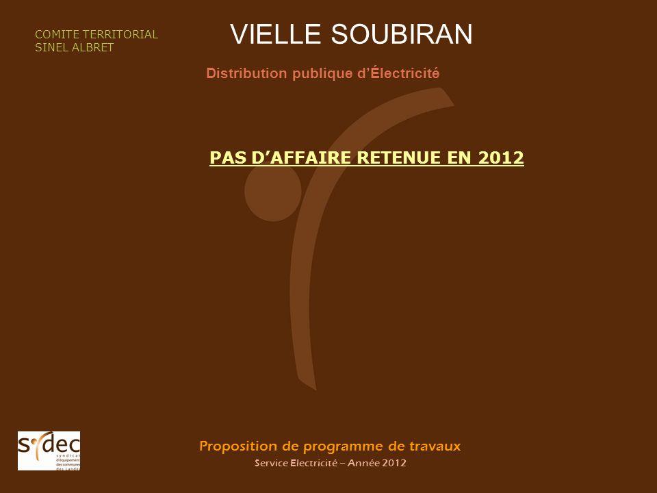 Proposition de programme de travaux Service Electricité – Année 2012 VIELLE SOUBIRAN Distribution publique dÉlectricité COMITE TERRITORIAL SINEL ALBRE