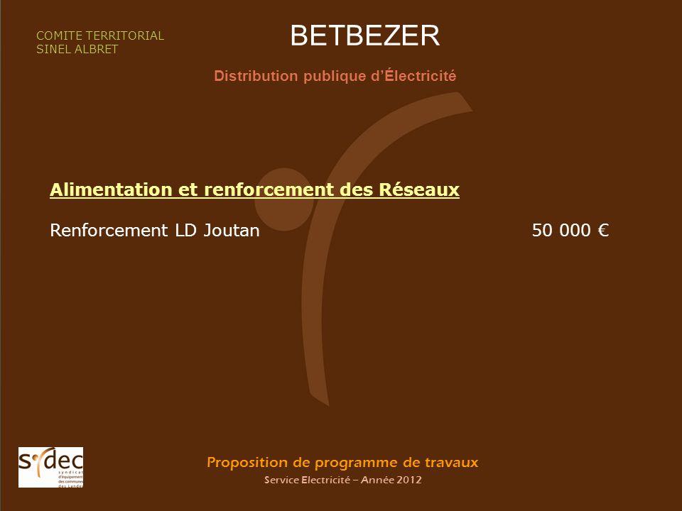 Proposition de programme de travaux Service Electricité – Année 2012 BETBEZER Distribution publique dÉlectricité COMITE TERRITORIAL SINEL ALBRET Alime