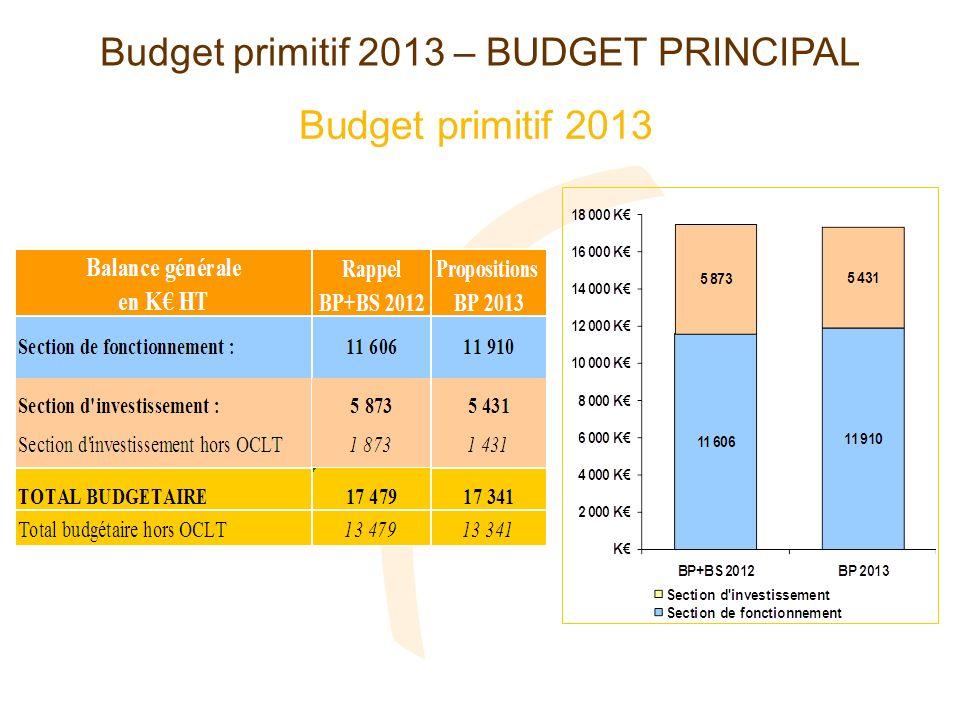 Budget primitif 2013 – BUDGET PRINCIPAL Budget primitif 2013