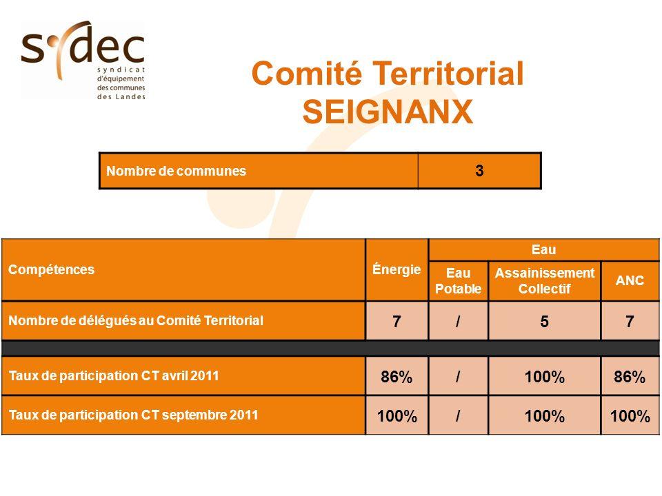 Comité Territorial SEIGNANX Nombre de communes 3 CompétencesÉnergie Eau Eau Potable Assainissement Collectif ANC Nombre de délégués au Comité Territor