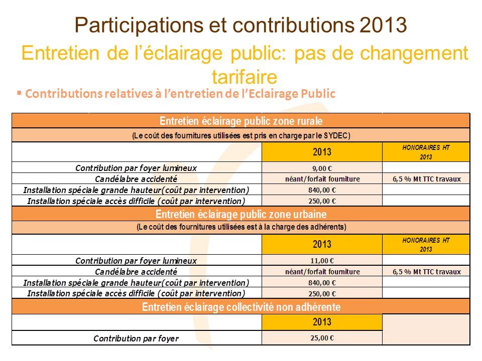 Contributions relatives à lentretien de lEclairage Public Participations et contributions 2013 Entretien de léclairage public: pas de changement tarif
