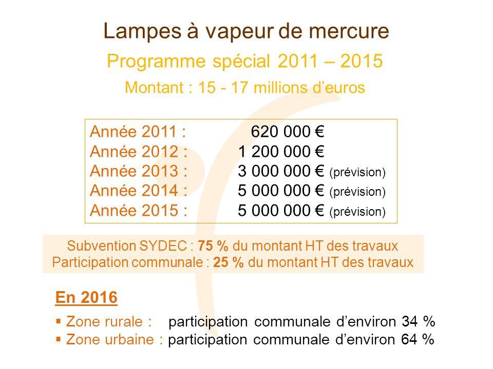 Programme spécial 2011 – 2015 Montant : 15 - 17 millions deuros Lampes à vapeur de mercure Année 2011 : 620 000 Année 2012 : 1 200 000 Année 2013 : 3