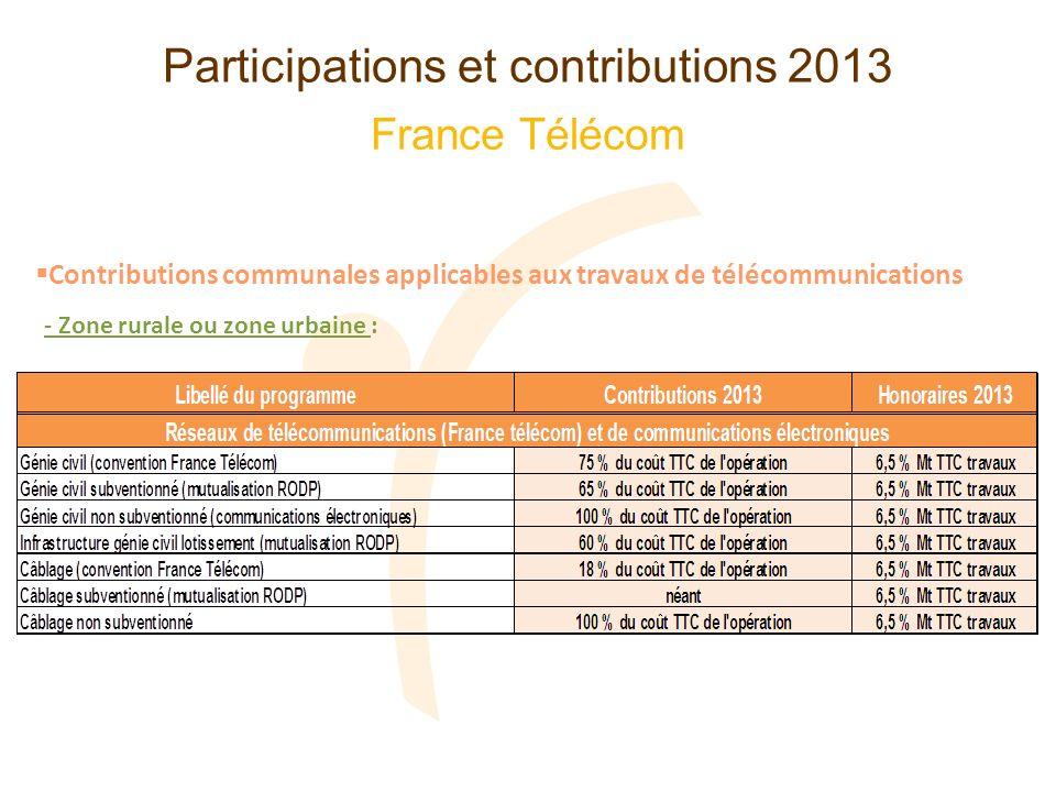 Contributions communales applicables aux travaux de télécommunications France Télécom Participations et contributions 2013 - Zone rurale ou zone urbai