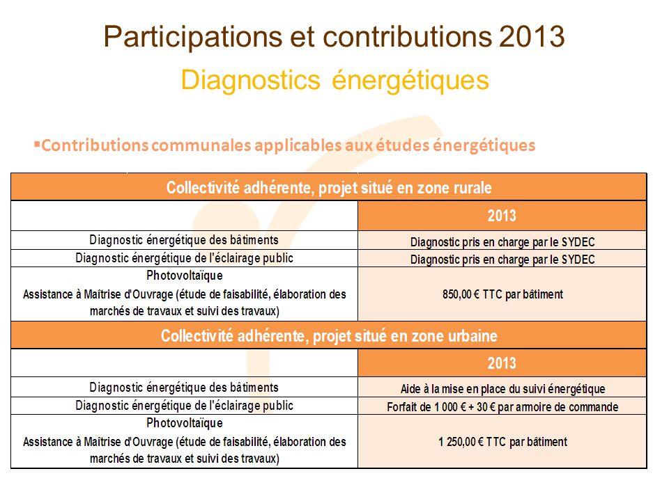 Contributions communales applicables aux études énergétiques Diagnostics énergétiques Participations et contributions 2013