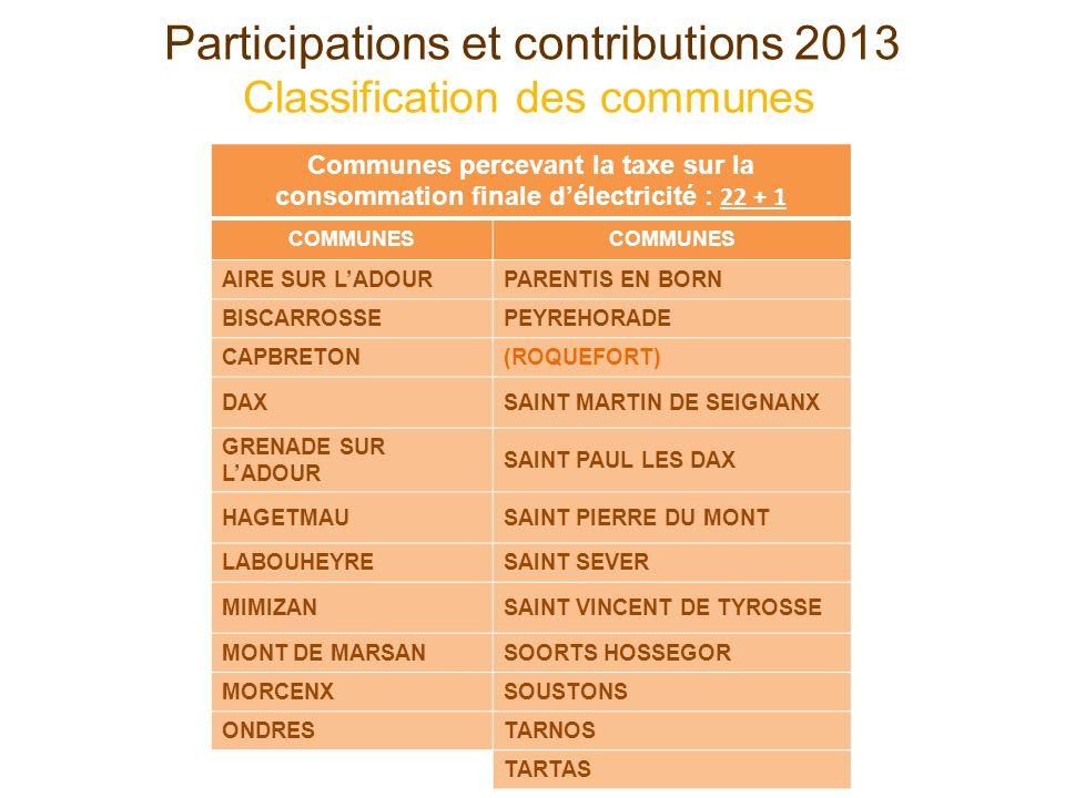 Participations et contributions 2013 Classification des communes Communes percevant la taxe sur la consommation finale délectricité : 22 + 1 COMMUNES