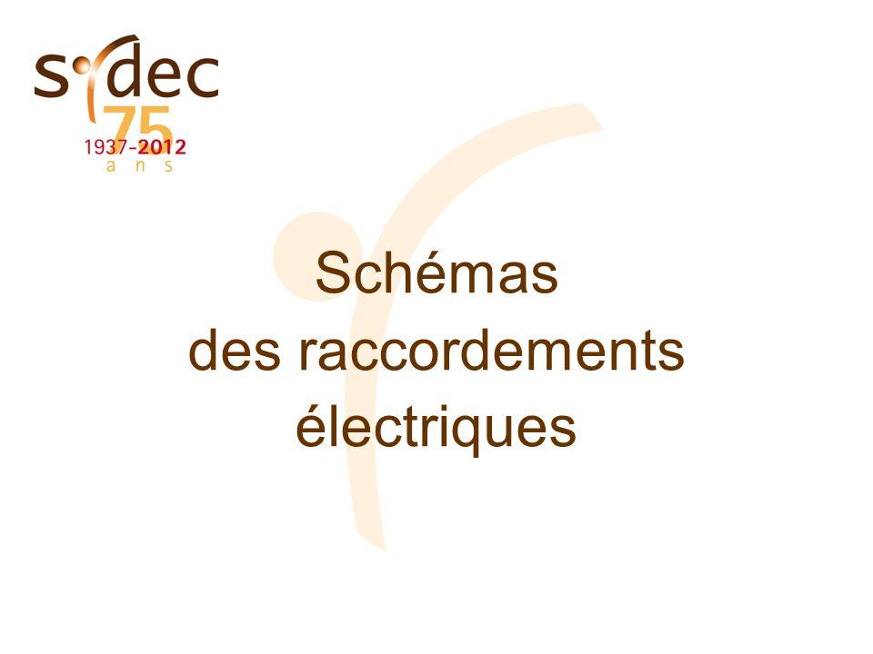 Schémas des raccordements électriques