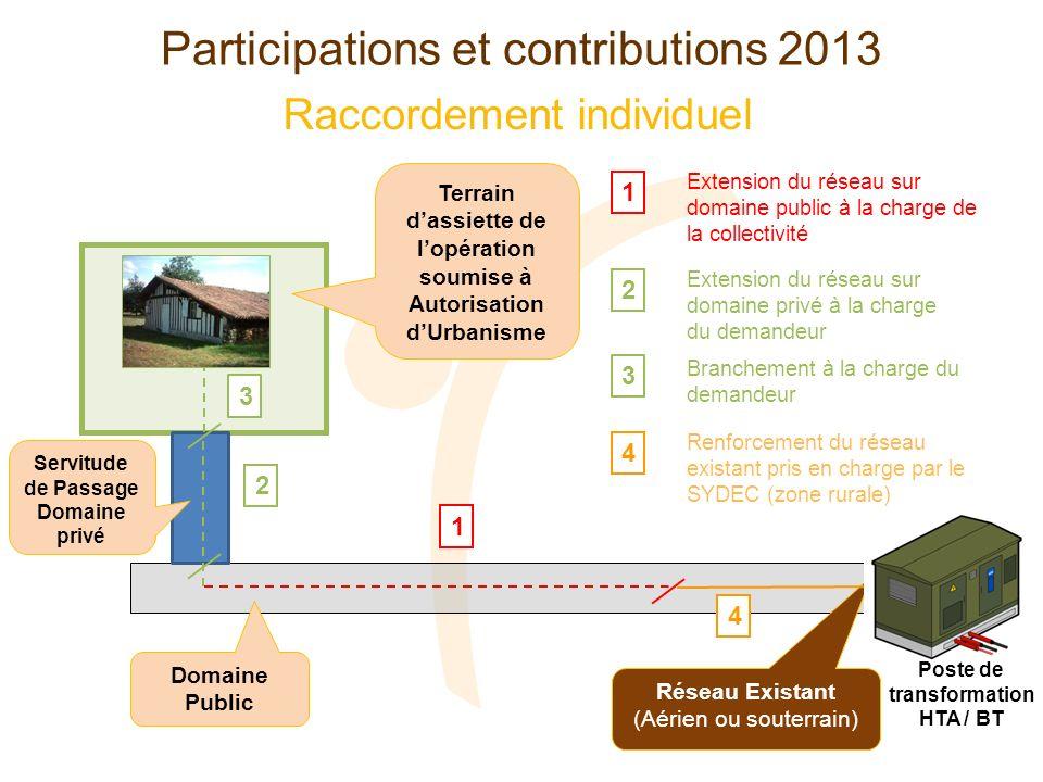 Travaux déclairage public Participations et contributions 2013 - Zone rurale : - Zone urbaine :