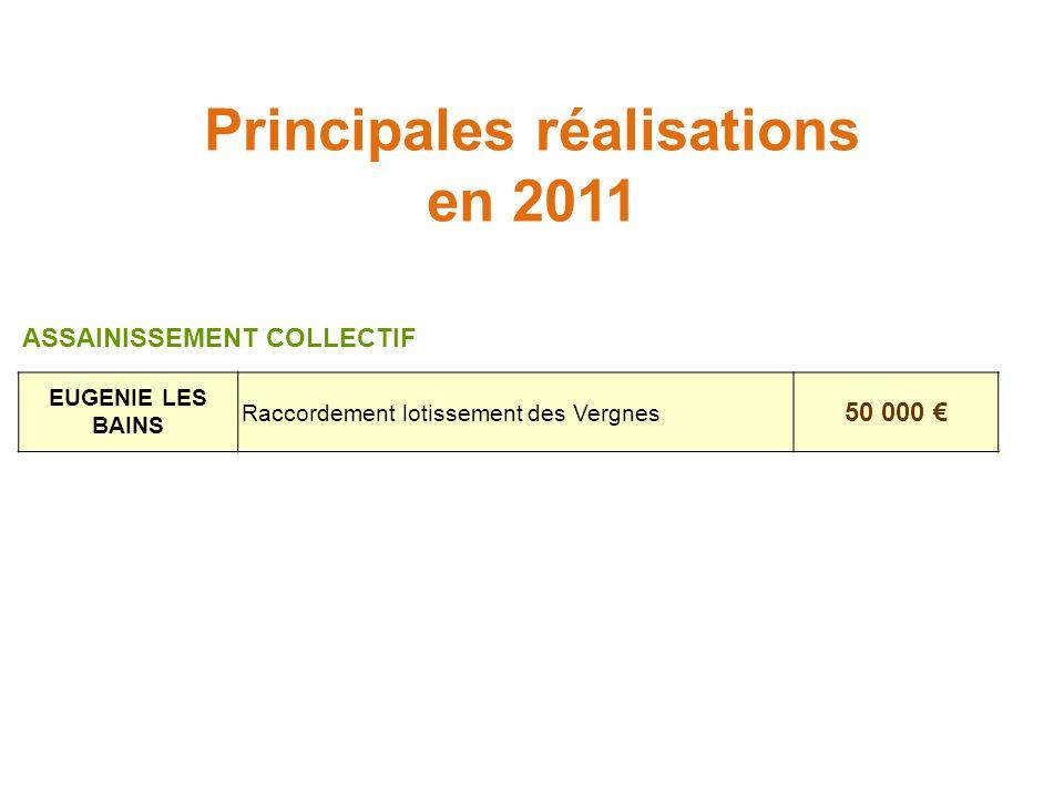 Principales réalisations en 2011 EUGENIE LES BAINS Raccordement lotissement des Vergnes 50 000 ASSAINISSEMENT COLLECTIF