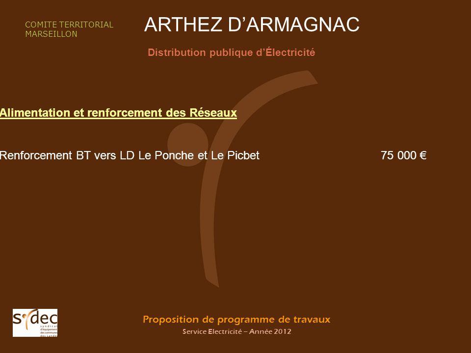 Proposition de programme de travaux Service Electricité – Année 2012 ARTHEZ DARMAGNAC Distribution publique dÉlectricité COMITE TERRITORIAL MARSEILLON