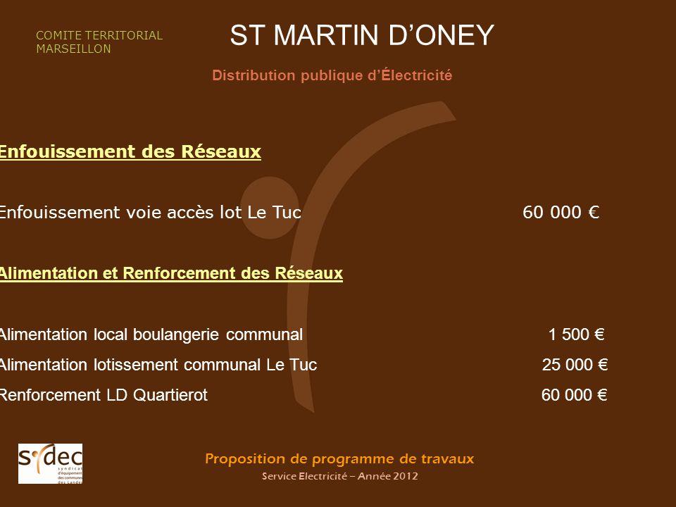 Proposition de programme de travaux Service Electricité – Année 2012 ST MARTIN DONEY Distribution publique dÉlectricité COMITE TERRITORIAL MARSEILLON