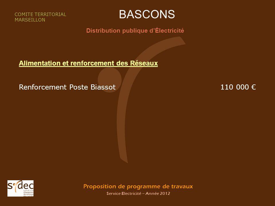 Proposition de programme de travaux Service Electricité – Année 2012 BASCONS Distribution publique dÉlectricité COMITE TERRITORIAL MARSEILLON Alimenta