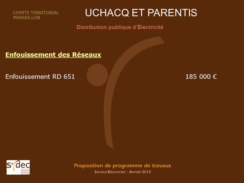 Proposition de programme de travaux Service Electricité – Année 2012 UCHACQ ET PARENTIS Distribution publique dÉlectricité COMITE TERRITORIAL MARSEILL