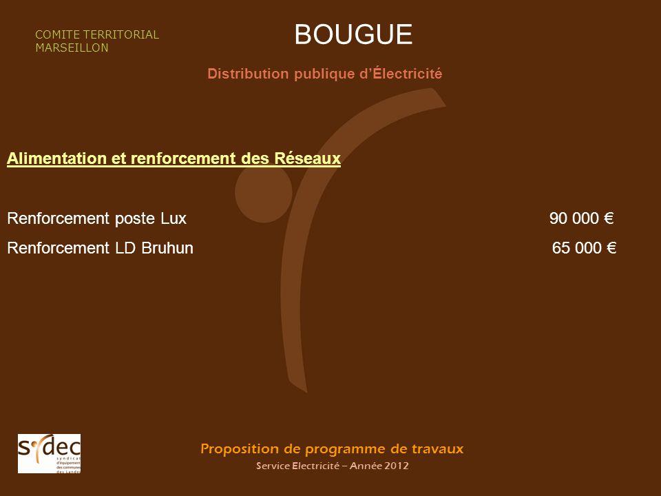 Proposition de programme de travaux Service Electricité – Année 2012 BOUGUE Distribution publique dÉlectricité COMITE TERRITORIAL MARSEILLON Alimentat