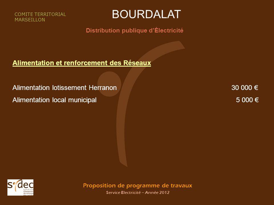 Proposition de programme de travaux Service Electricité – Année 2012 BOURDALAT Distribution publique dÉlectricité COMITE TERRITORIAL MARSEILLON Alimen