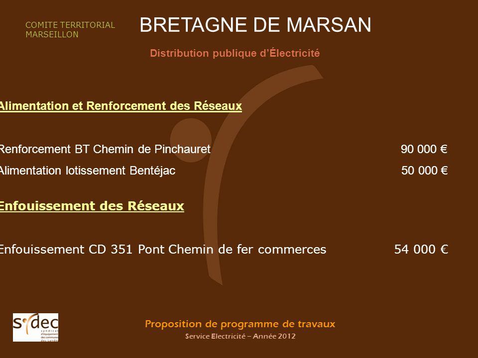 Proposition de programme de travaux Service Electricité – Année 2012 BRETAGNE DE MARSAN Distribution publique dÉlectricité COMITE TERRITORIAL MARSEILL