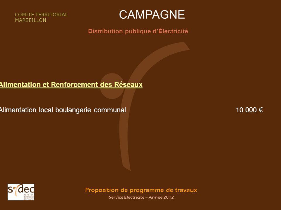 Proposition de programme de travaux Service Electricité – Année 2012 CAMPAGNE Distribution publique dÉlectricité COMITE TERRITORIAL MARSEILLON Aliment