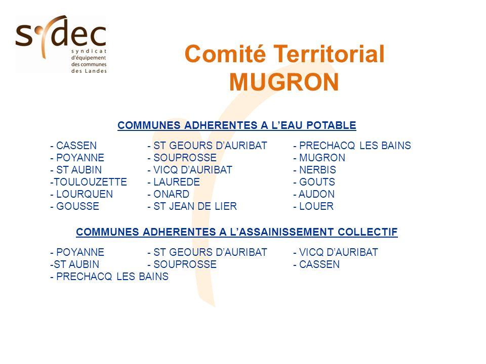 Comité Territorial MUGRON COMMUNES ADHERENTES A LEAU POTABLE - CASSEN- ST GEOURS DAURIBAT- PRECHACQ LES BAINS - POYANNE- SOUPROSSE- MUGRON - ST AUBIN-