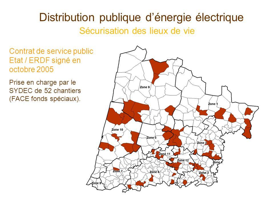 Distribution publique dénergie électrique Sécurisation des lieux de vie Contrat de service public Etat / ERDF signé en octobre 2005 Prise en charge pa