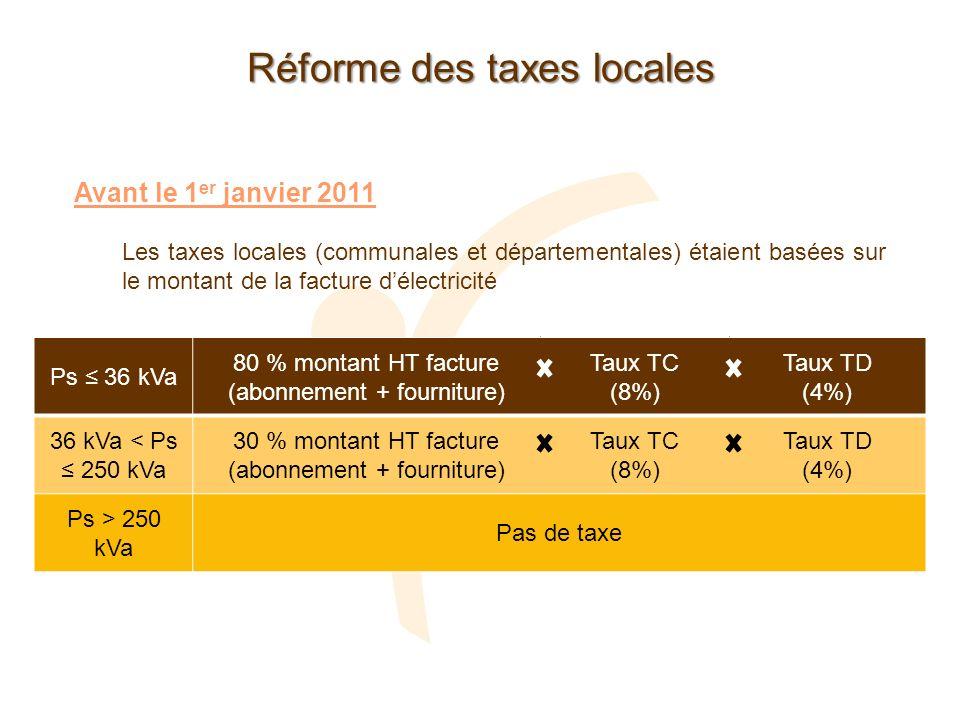 Réforme des taxes locales Avant le 1 er janvier 2011 Les taxes locales (communales et départementales) étaient basées sur le montant de la facture dél