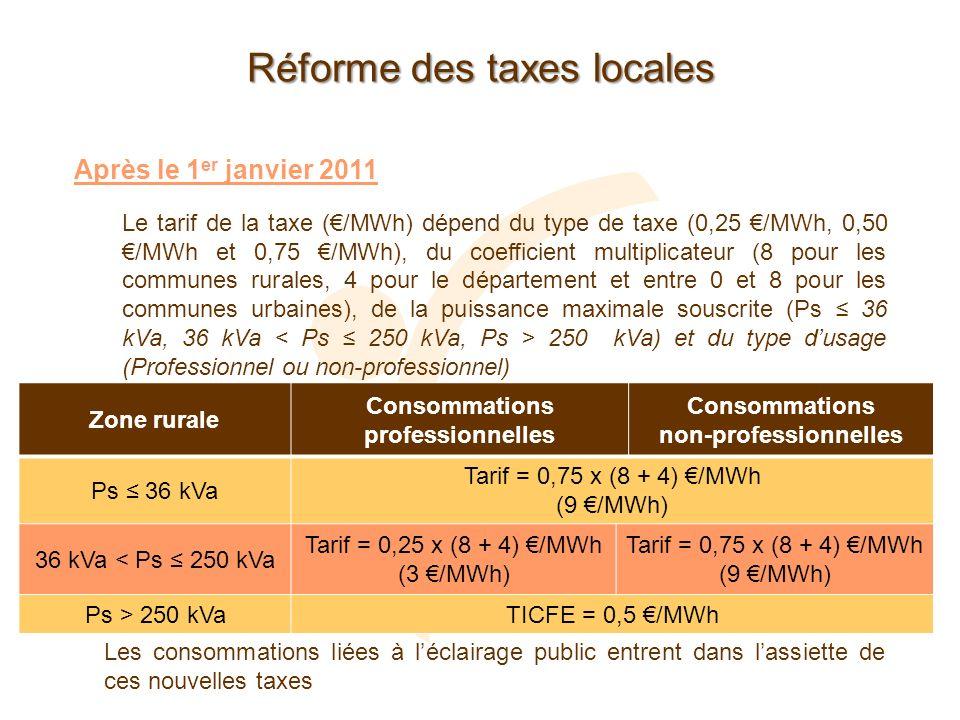 Réforme des taxes locales Après le 1 er janvier 2011 Le tarif de la taxe (/MWh) dépend du type de taxe (0,25 /MWh, 0,50 /MWh et 0,75 /MWh), du coeffic