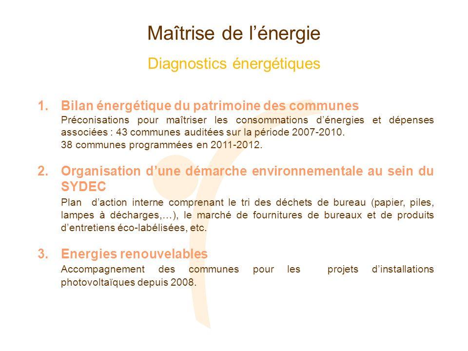 Maîtrise de lénergie Diagnostics énergétiques 1.Bilan énergétique du patrimoine des communes Préconisations pour maîtriser les consommations dénergies