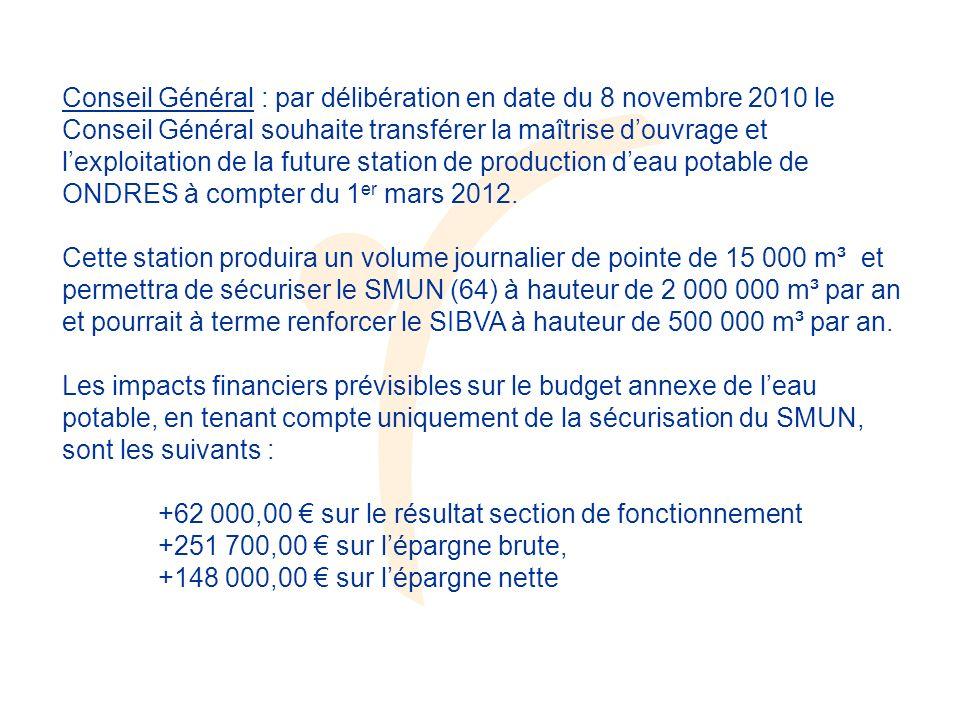 Conseil Général : par délibération en date du 8 novembre 2010 le Conseil Général souhaite transférer la maîtrise douvrage et lexploitation de la futur
