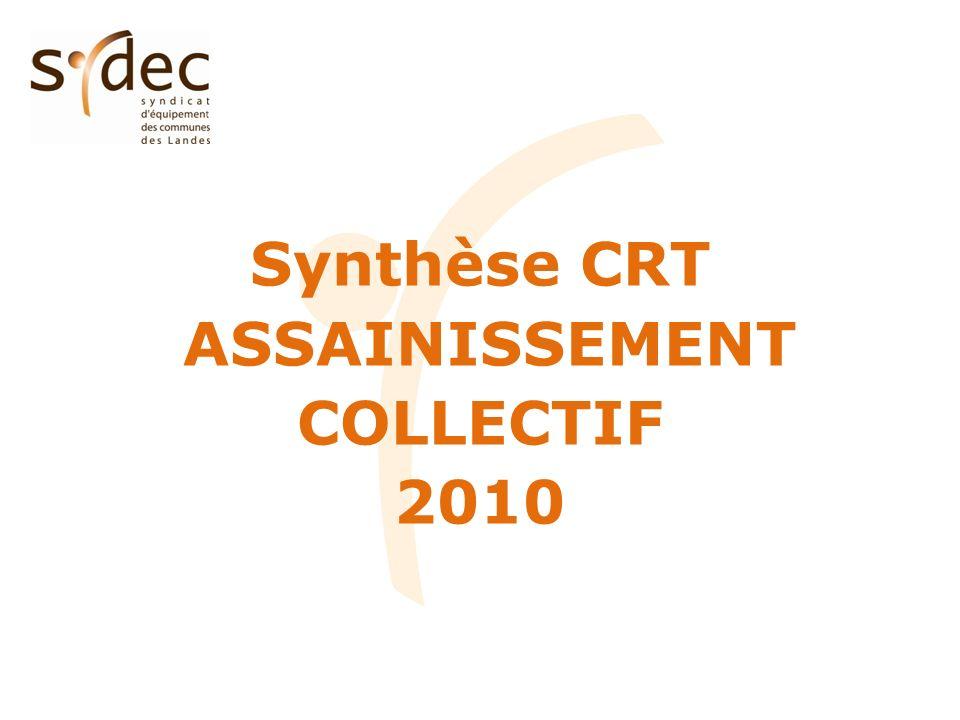 Synthèse CRT ASSAINISSEMENT COLLECTIF 2010