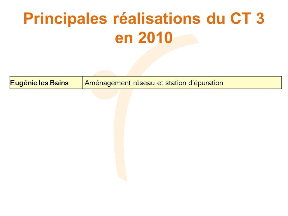 Principales réalisations du CT 3 en 2010 Eugénie les Bains Aménagement réseau et station dépuration
