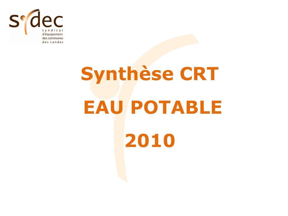 Synthèse CRT EAU POTABLE 2010