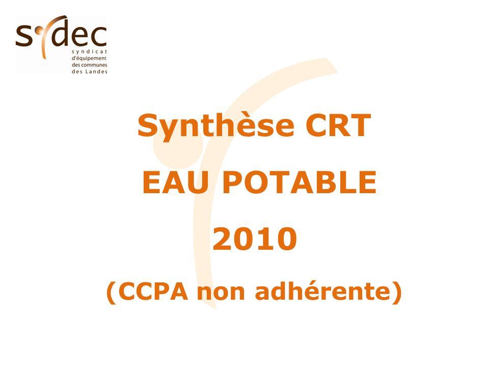 Synthèse CRT EAU POTABLE 2010 (CCPA non adhérente)