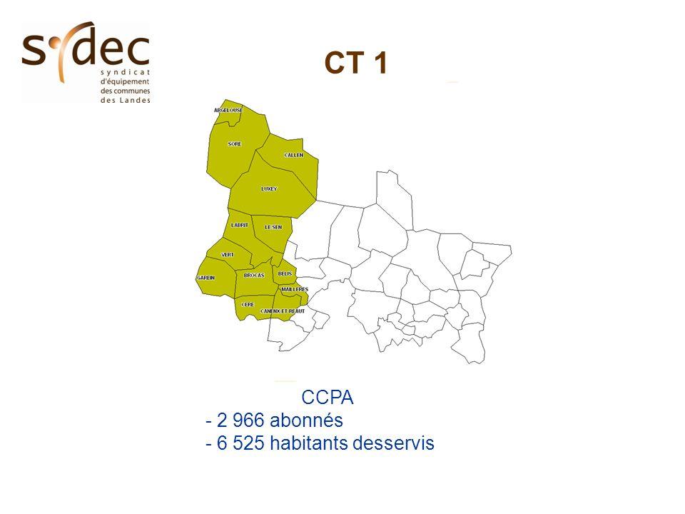 CT 1 CCPA - 2 966 abonnés - 6 525 habitants desservis