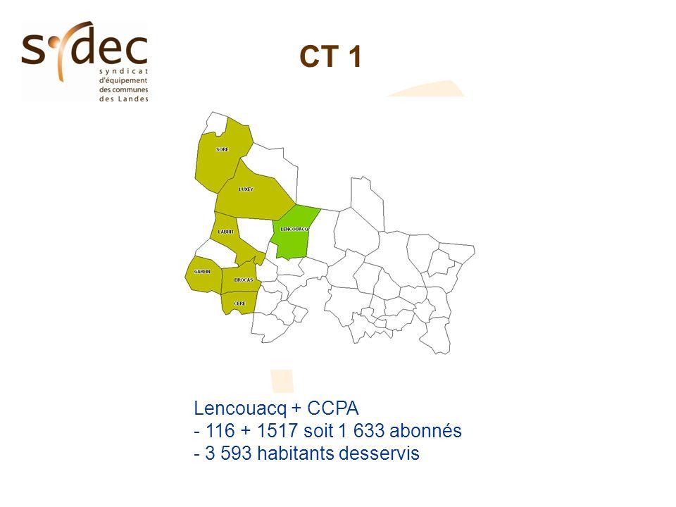 CT 1 Lencouacq + CCPA - 116 + 1517 soit 1 633 abonnés - 3 593 habitants desservis