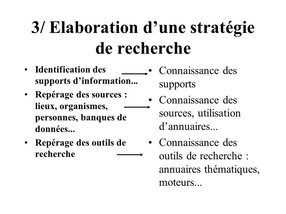 3/ Elaboration dune stratégie de recherche Identification des supports dinformation... Repérage des sources : lieux, organismes, personnes, banques de