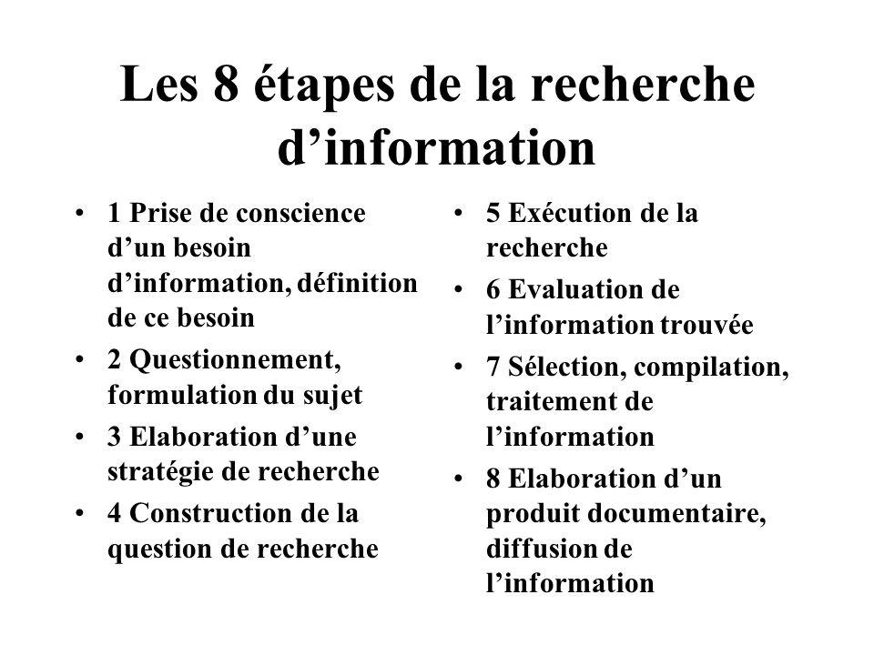 Les 8 étapes de la recherche dinformation 1 Prise de conscience dun besoin dinformation, définition de ce besoin 2 Questionnement, formulation du suje
