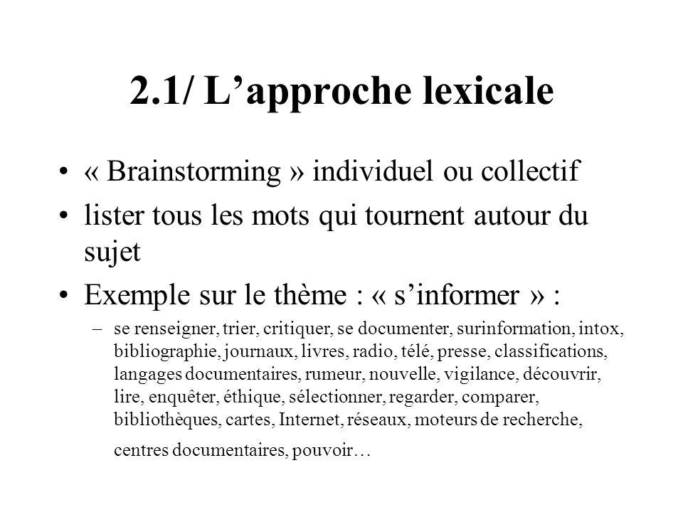 2.1/ Lapproche lexicale « Brainstorming » individuel ou collectif lister tous les mots qui tournent autour du sujet Exemple sur le thème : « sinformer