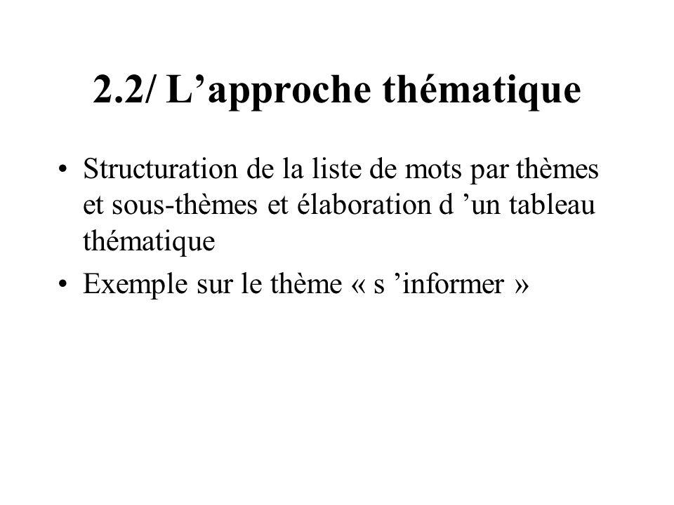 2.2/ Lapproche thématique Structuration de la liste de mots par thèmes et sous-thèmes et élaboration d un tableau thématique Exemple sur le thème « s