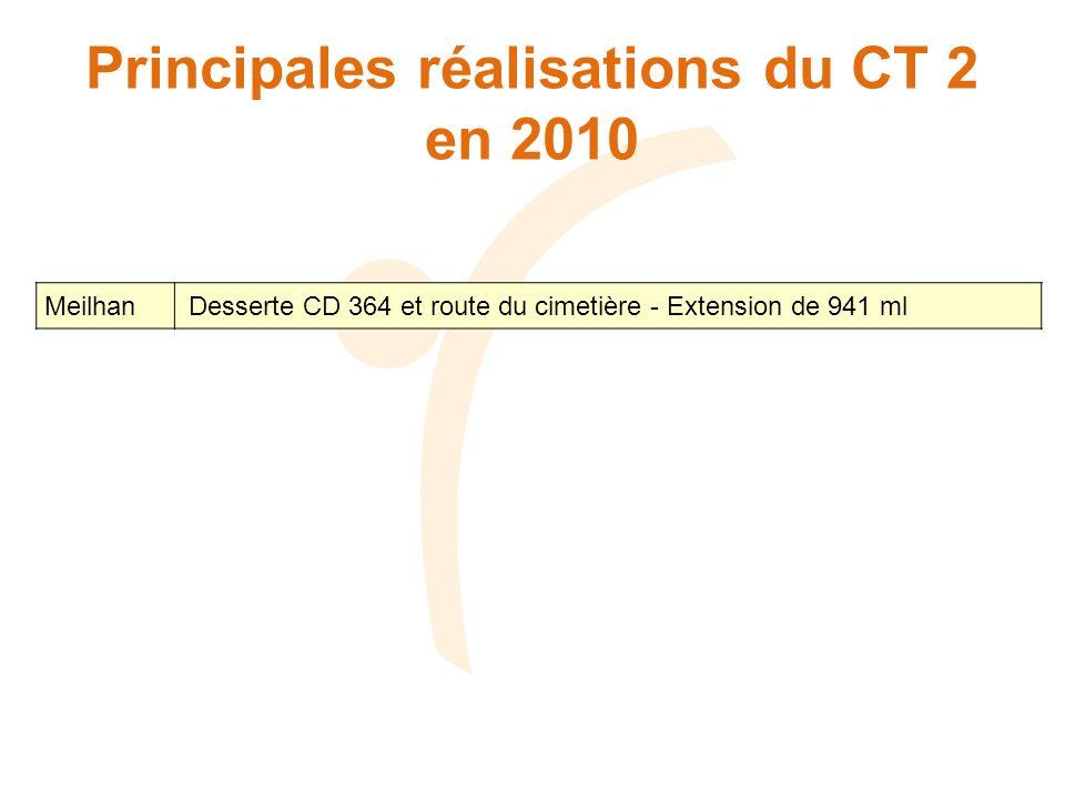 Principales réalisations du CT 2 en 2010 Meilhan Desserte CD 364 et route du cimetière - Extension de 941 ml