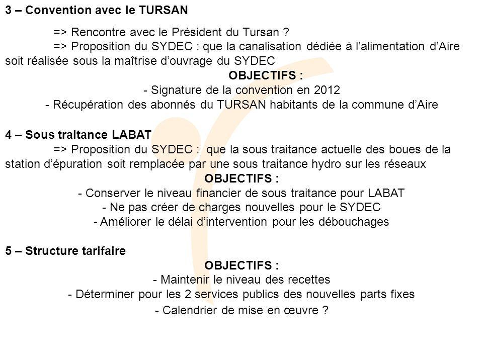3 – Convention avec le TURSAN => Rencontre avec le Président du Tursan .