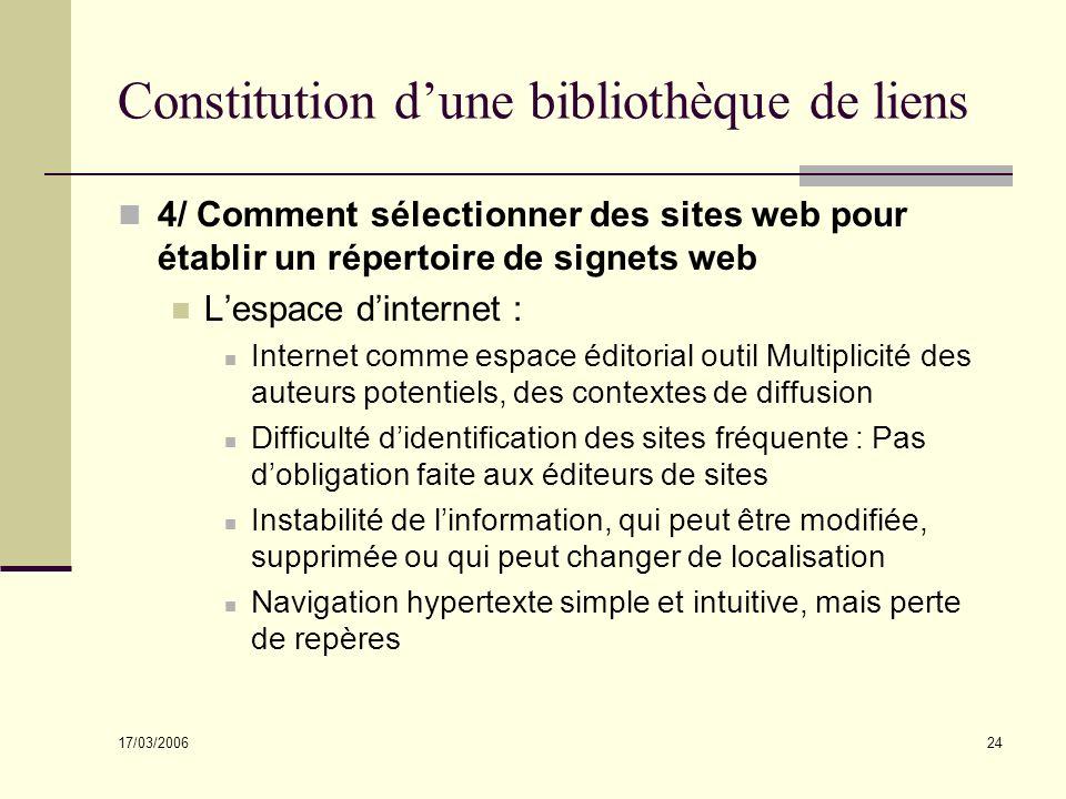 17/03/2006 24 Constitution dune bibliothèque de liens 4/ Comment sélectionner des sites web pour établir un répertoire de signets web Lespace dinterne