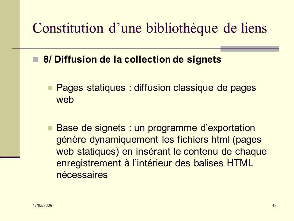 17/03/2006 42 Constitution dune bibliothèque de liens 8/ Diffusion de la collection de signets Pages statiques : diffusion classique de pages web Base de signets : un programme dexportation génère dynamiquement les fichiers html (pages web statiques) en insérant le contenu de chaque enregistrement à lintérieur des balises HTML nécessaires