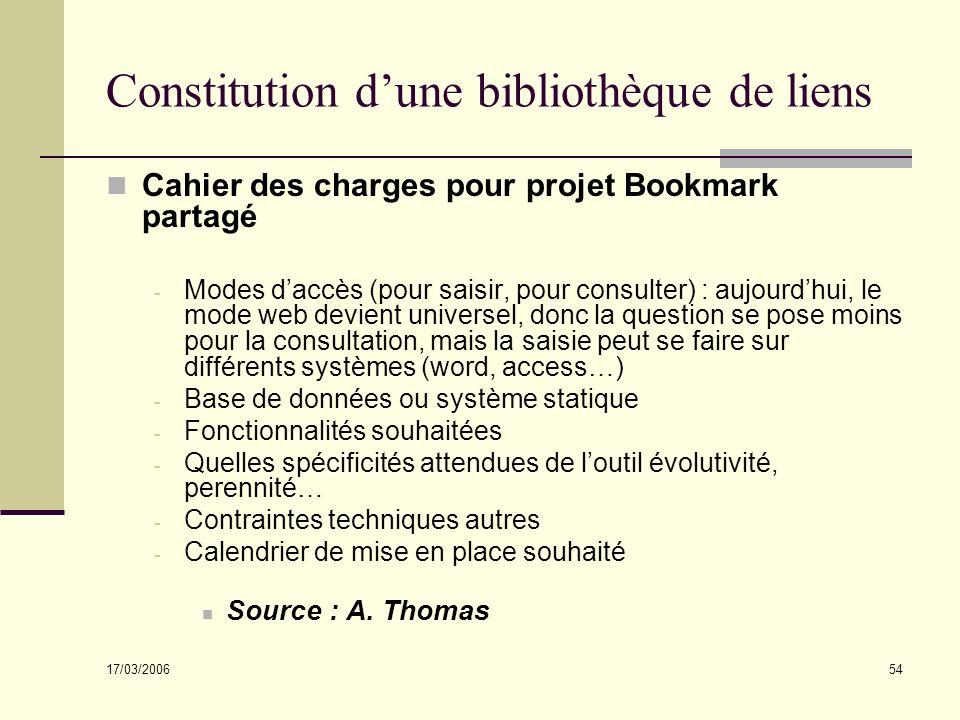 17/03/2006 54 Constitution dune bibliothèque de liens Cahier des charges pour projet Bookmark partagé - Modes daccès (pour saisir, pour consulter) : a