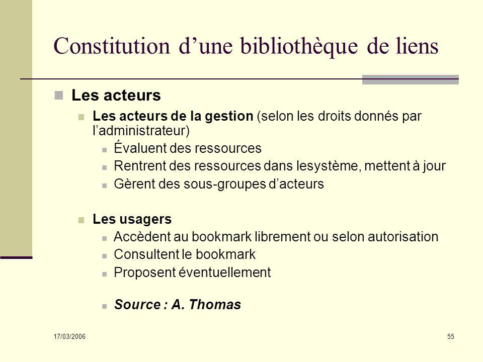 17/03/2006 55 Constitution dune bibliothèque de liens Les acteurs Les acteurs de la gestion (selon les droits donnés par ladministrateur) Évaluent des