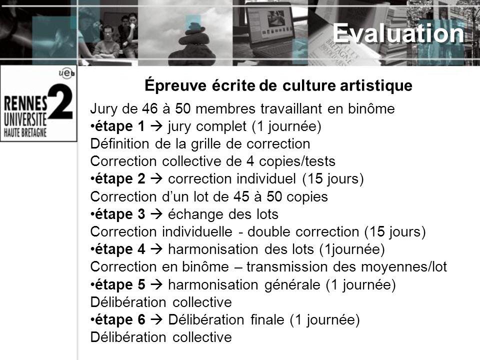 Jury de 46 à 50 membres travaillant en binôme étape 1 jury complet (1 journée) Définition de la grille de correction Correction collective de 4 copies