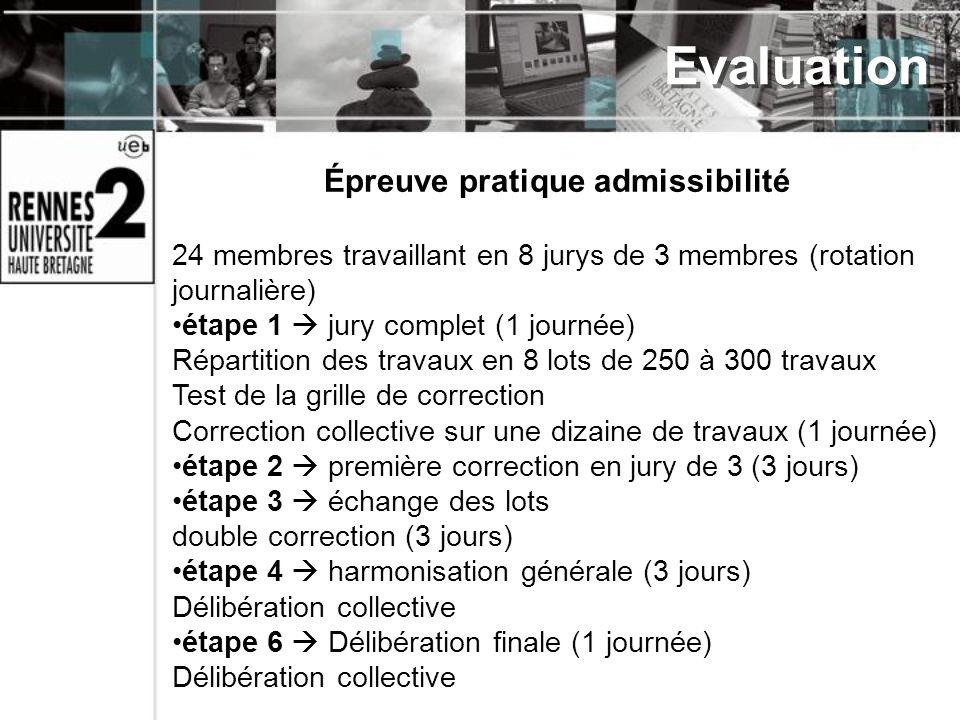 24 membres travaillant en 8 jurys de 3 membres (rotation journalière) étape 1 jury complet (1 journée) Répartition des travaux en 8 lots de 250 à 300