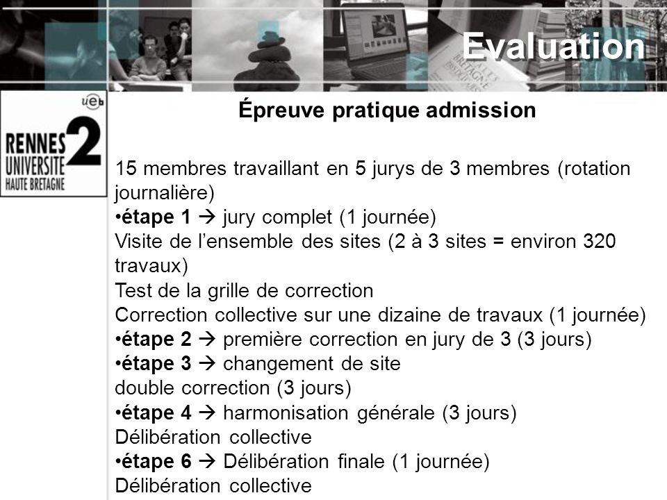 15 membres travaillant en 5 jurys de 3 membres (rotation journalière) étape 1 jury complet (1 journée) Visite de lensemble des sites (2 à 3 sites = en