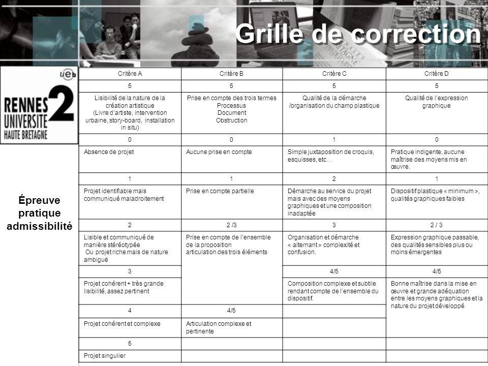 Critère ACritère BCritère CCritère D 5555 Lisibilité de la nature de la création artistique (Livre dartiste, intervention urbaine, story-board, instal