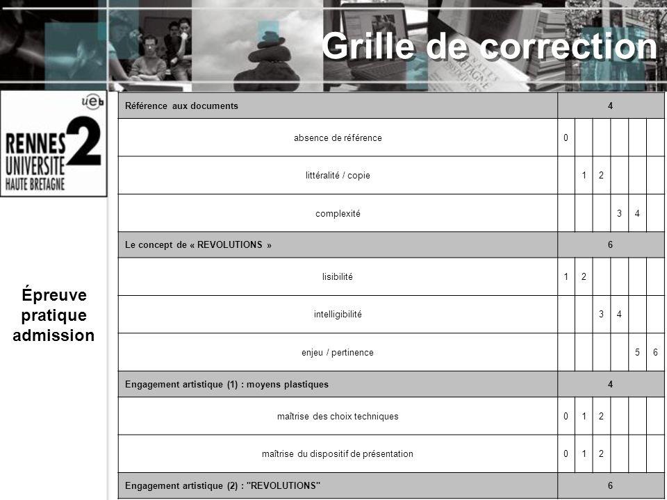 Référence aux documents4 absence de référence0 littéralité / copie12 complexité34 Le concept de « REVOLUTIONS »6 lisibilité12 intelligibilité34 enjeu