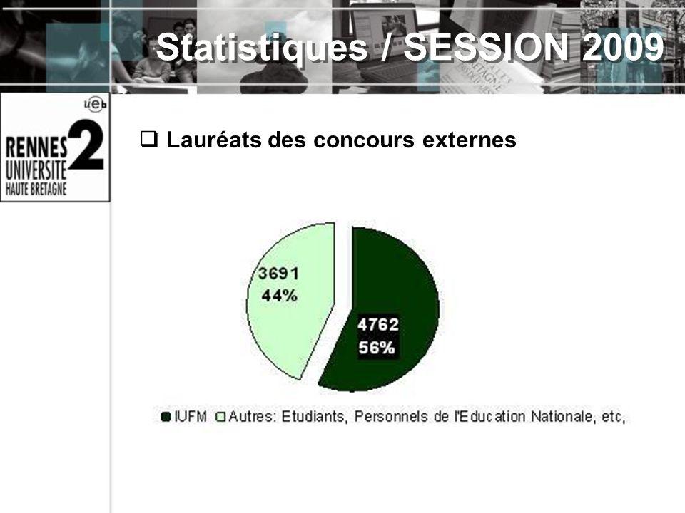 Lauréats des concours externes Statistiques / SESSION 2009