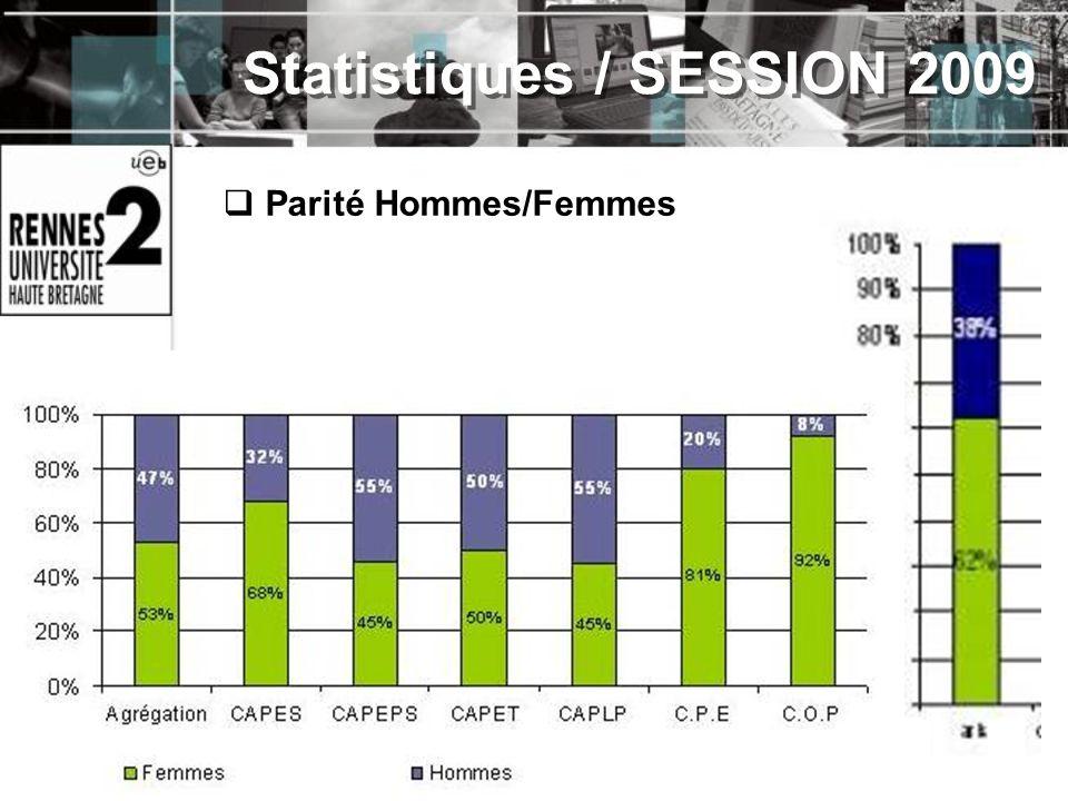 Parité Hommes/Femmes Statistiques / SESSION 2009
